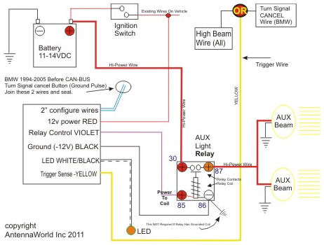 Spotlight advicehelp Archive UKGSer – Can Bus Wiring Diagram
